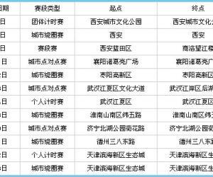 第三届环中国公路自行车赛9月7日西安鸣枪